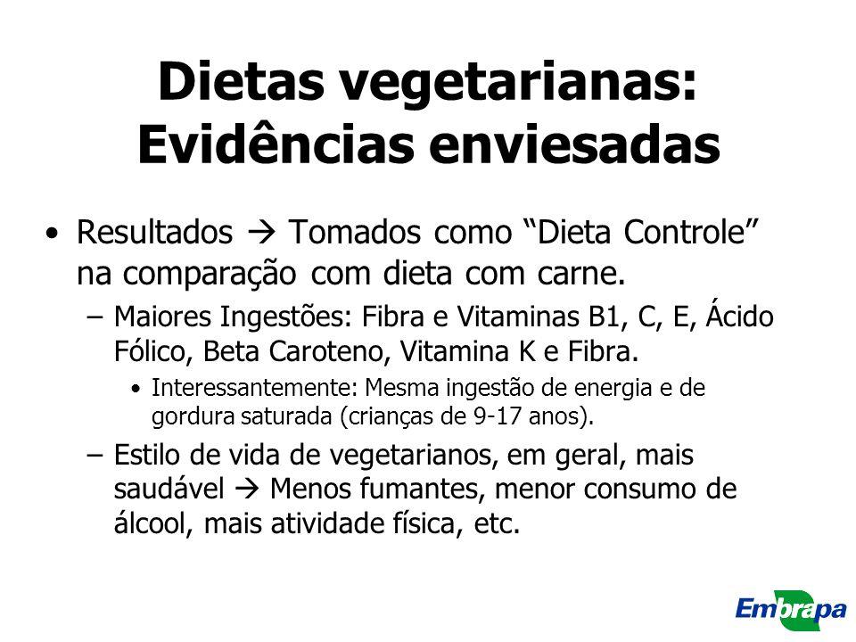 Dietas vegetarianas: Evidências enviesadas Resultados Tomados como Dieta Controle na comparação com dieta com carne. –Maiores Ingestões: Fibra e Vitam