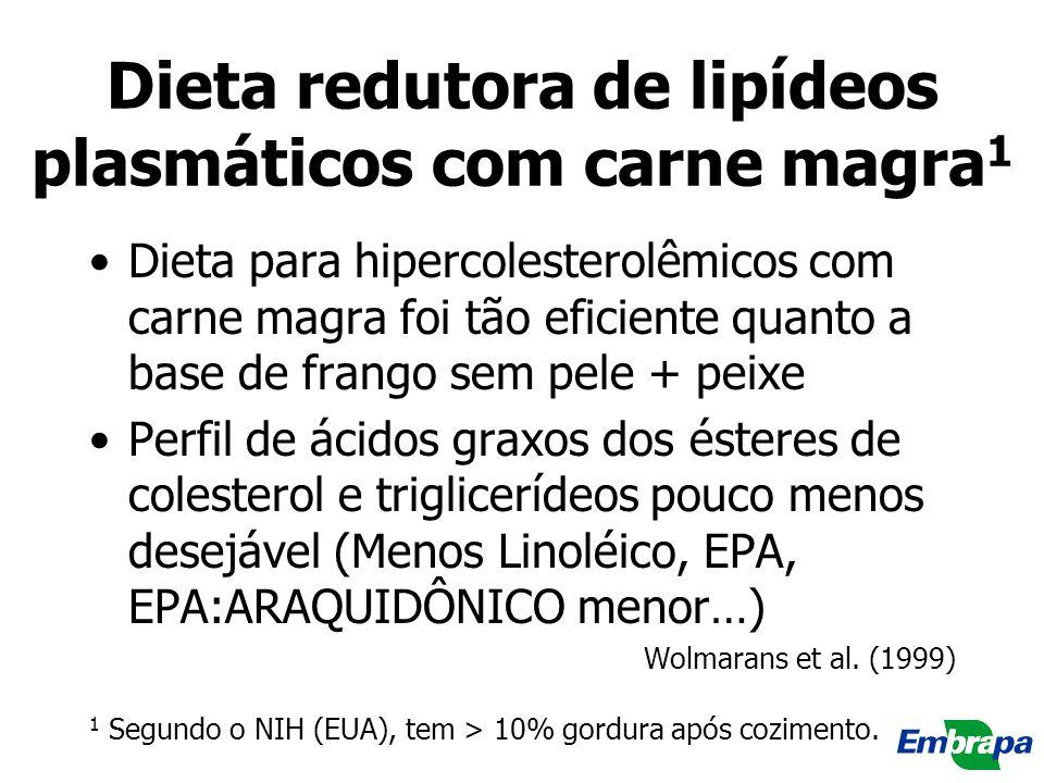 Dieta redutora de lipídeos plasmáticos com carne magra 1 Dieta para hipercolesterolêmicos com carne magra foi tão eficiente quanto a base de frango se