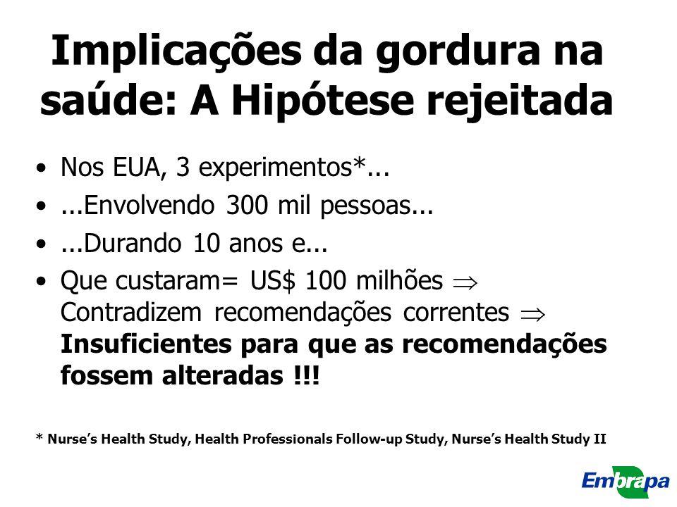 Implicações da gordura na saúde: A Hipótese rejeitada Nos EUA, 3 experimentos*......Envolvendo 300 mil pessoas......Durando 10 anos e... Que custaram=