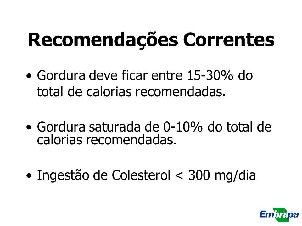 Recomendações Correntes Gordura deve ficar entre 15-30% do total de calorias recomendadas. Gordura saturada de 0-10% do total de calorias recomendadas