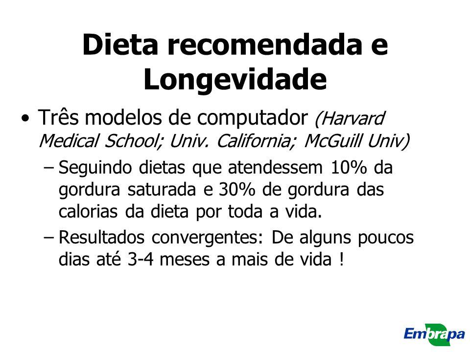 Dieta recomendada e Longevidade Três modelos de computador (Harvard Medical School; Univ. California; McGuill Univ) –Seguindo dietas que atendessem 10