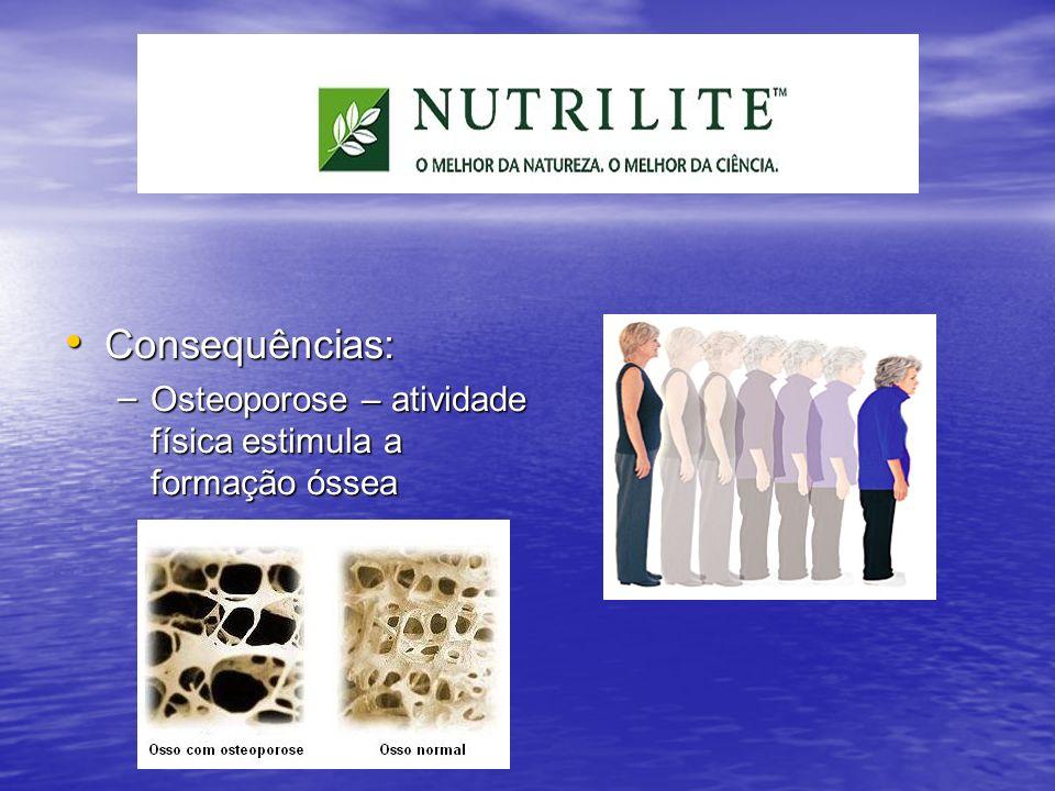 Consequências: Consequências: – Osteoporose – atividade física estimula a formação óssea