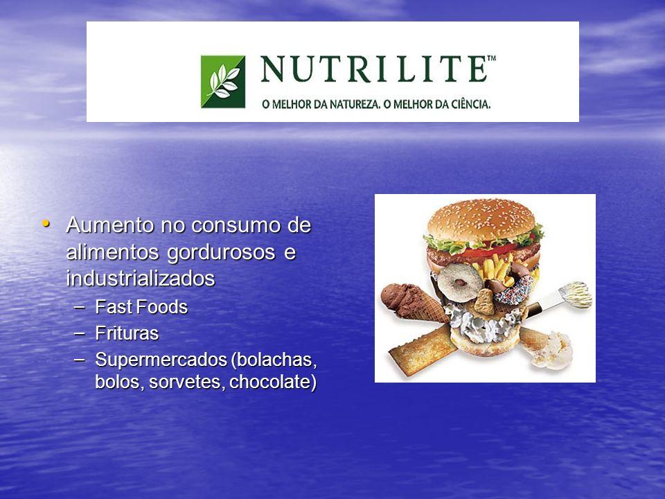 Aumento no consumo de alimentos gordurosos e industrializados Aumento no consumo de alimentos gordurosos e industrializados – Fast Foods – Frituras –