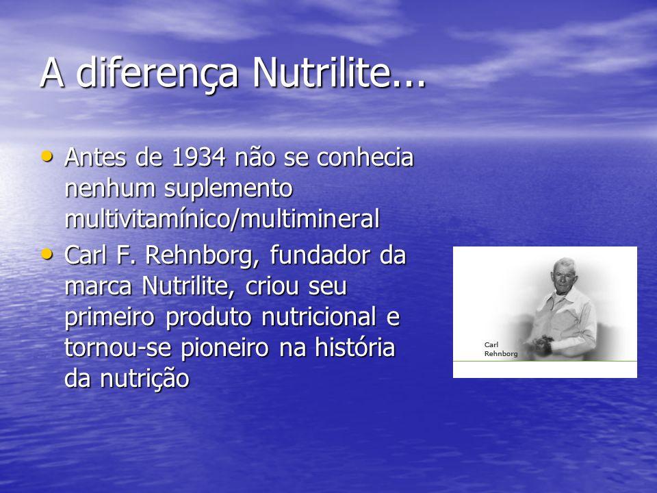 A diferença Nutrilite... Antes de 1934 não se conhecia nenhum suplemento multivitamínico/multimineral Antes de 1934 não se conhecia nenhum suplemento