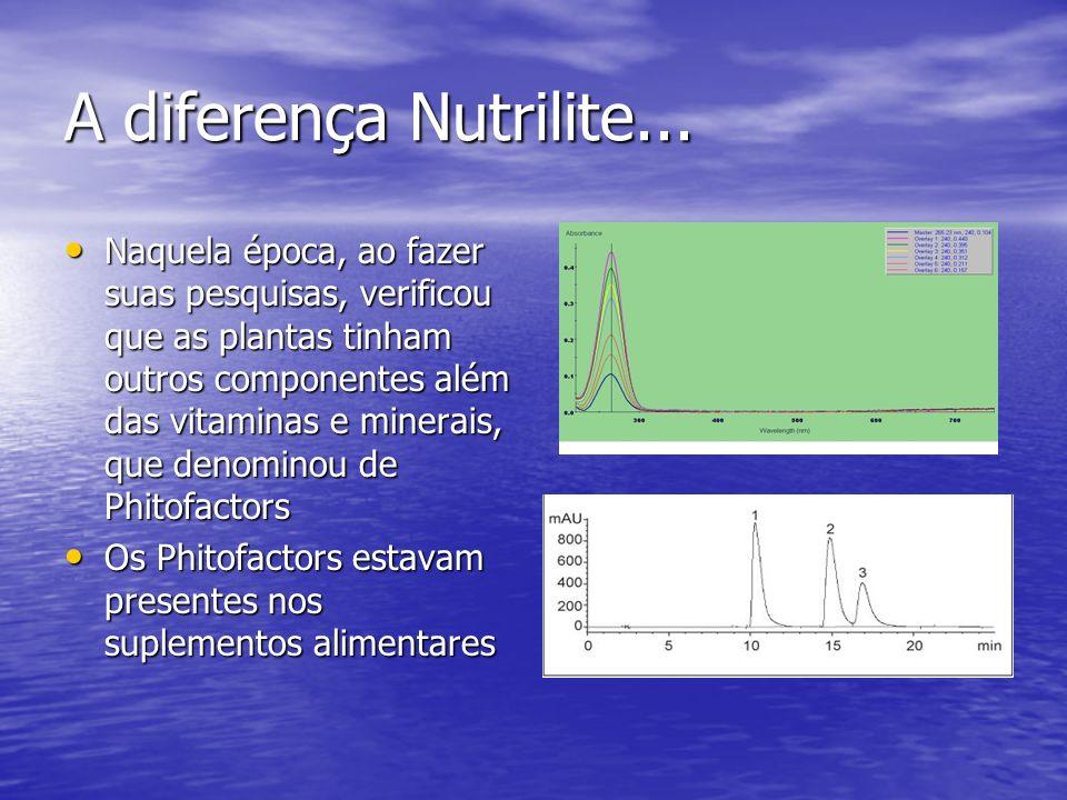 A diferença Nutrilite... Naquela época, ao fazer suas pesquisas, verificou que as plantas tinham outros componentes além das vitaminas e minerais, que