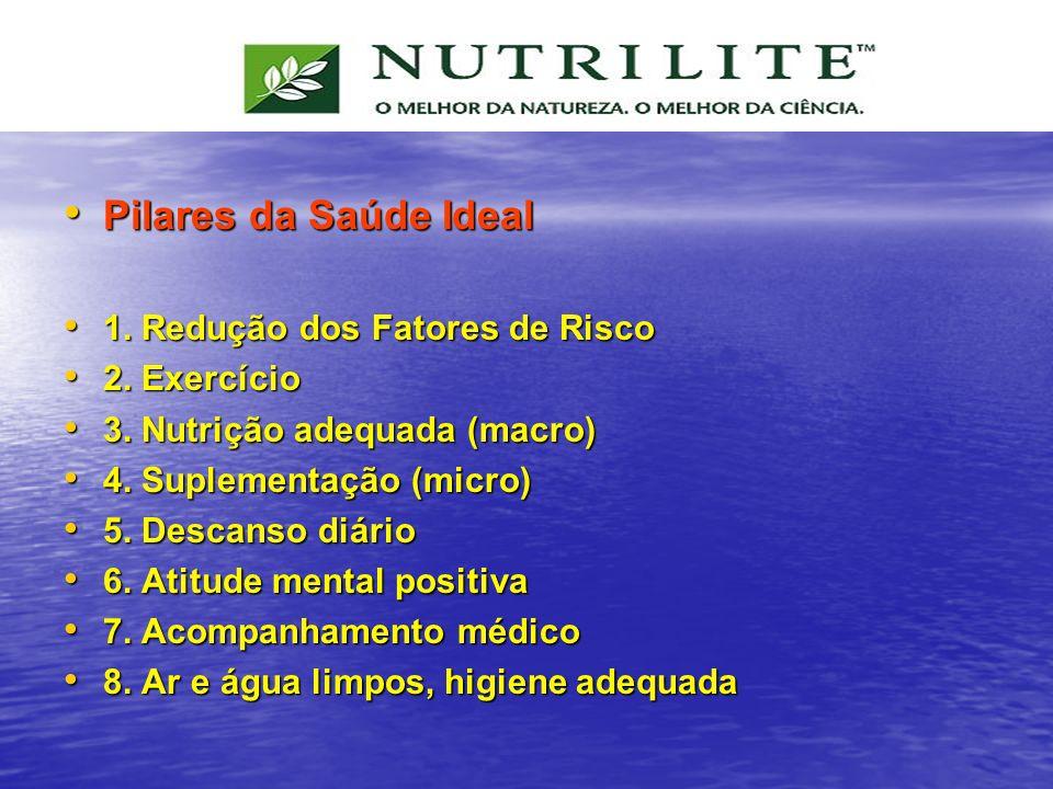 Pilares da Saúde Ideal Pilares da Saúde Ideal 1. Redução dos Fatores de Risco 1. Redução dos Fatores de Risco 2. Exercício 2. Exercício 3. Nutrição ad