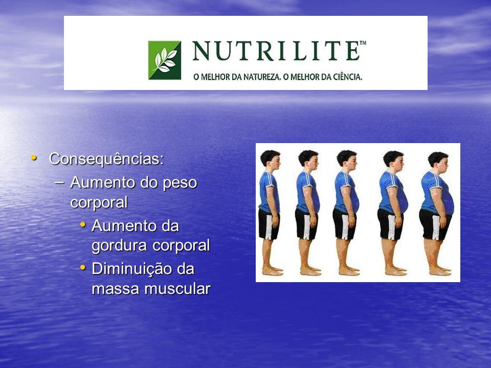 Consequências: Consequências: – Aumento do peso corporal Aumento da gordura corporal Aumento da gordura corporal Diminuição da massa muscular Diminuiç