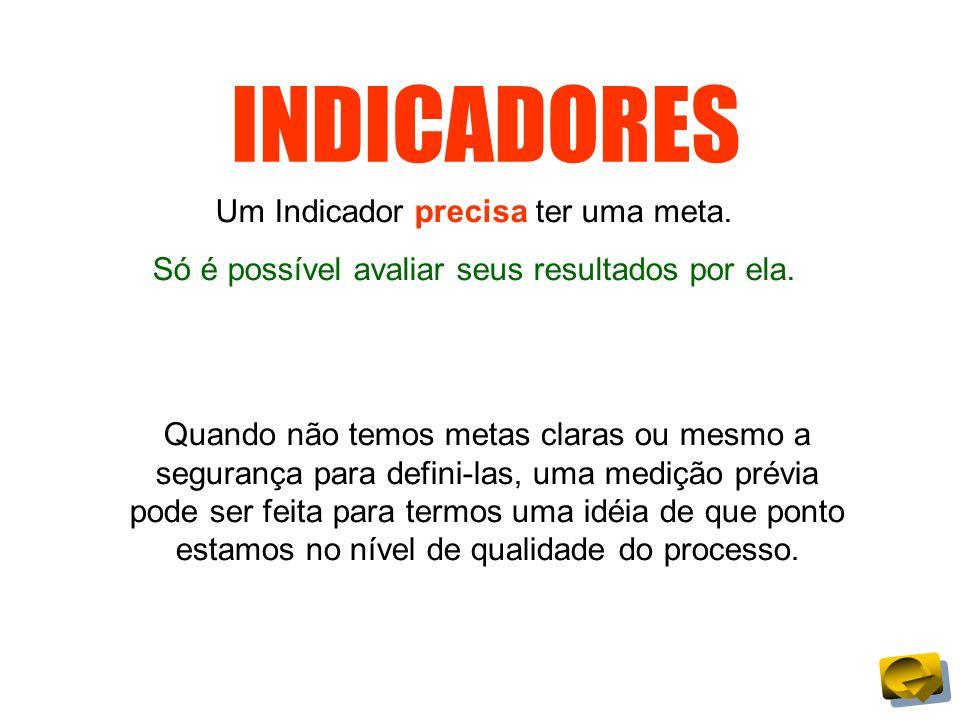 INDICADORES Tipos de indicadores: Efeito (itens de controle): Satisfação dos Clientes com a organização.