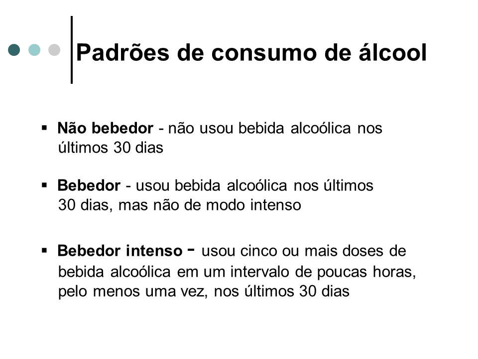 Padrões de consumo de álcool Não bebedor - não usou bebida alcoólica nos últimos 30 dias Bebedor - usou bebida alcoólica nos últimos 30 dias, mas não