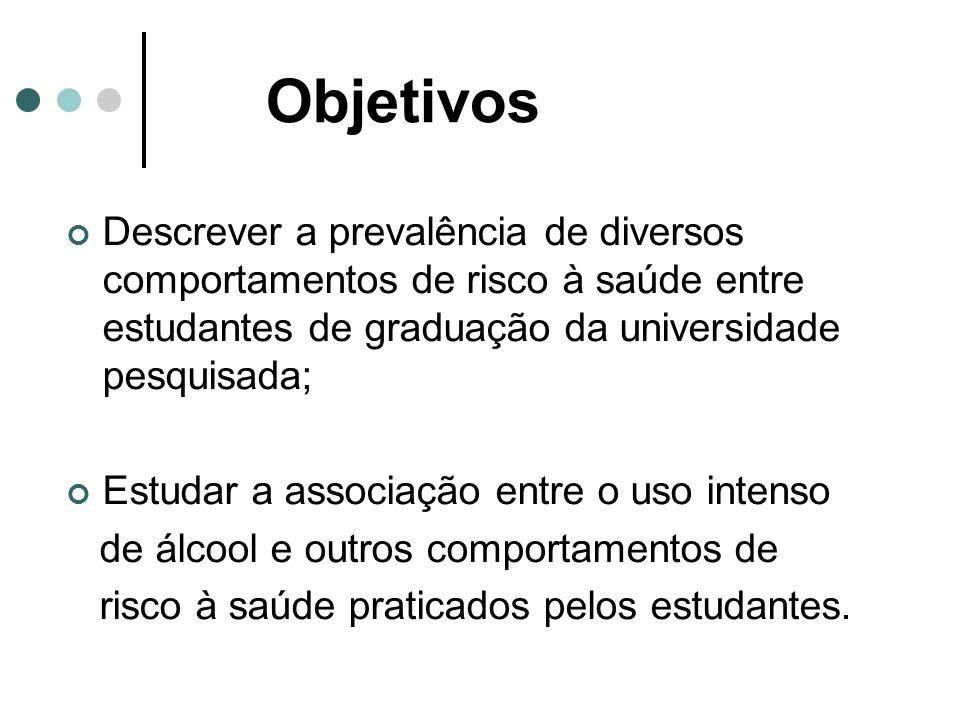 Objetivos Descrever a prevalência de diversos comportamentos de risco à saúde entre estudantes de graduação da universidade pesquisada; Estudar a asso