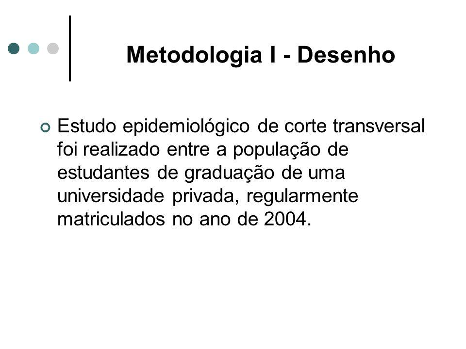 Metodologia I - Desenho Estudo epidemiológico de corte transversal foi realizado entre a população de estudantes de graduação de uma universidade priv