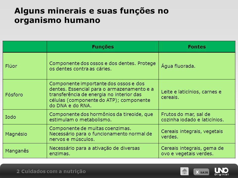 X SAIR Alguns minerais e suas funções no organismo humano FunçõesFontes Flúor Componente dos ossos e dos dentes.