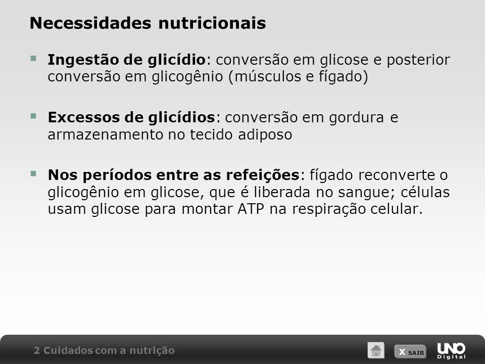 X SAIR Necessidades nutricionais Ingestão de glicídio: conversão em glicose e posterior conversão em glicogênio (músculos e fígado) Excessos de glicídios: conversão em gordura e armazenamento no tecido adiposo Nos períodos entre as refeições: fígado reconverte o glicogênio em glicose, que é liberada no sangue; células usam glicose para montar ATP na respiração celular.