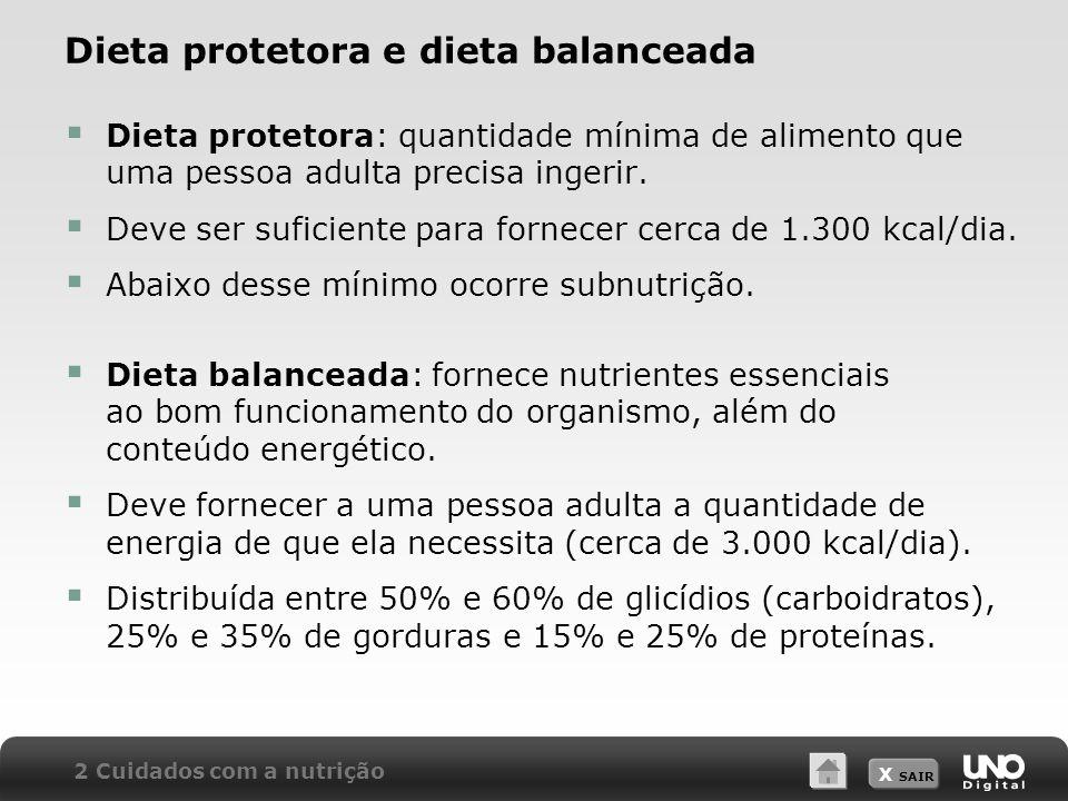 X SAIR Dieta protetora e dieta balanceada Dieta protetora: quantidade mínima de alimento que uma pessoa adulta precisa ingerir.