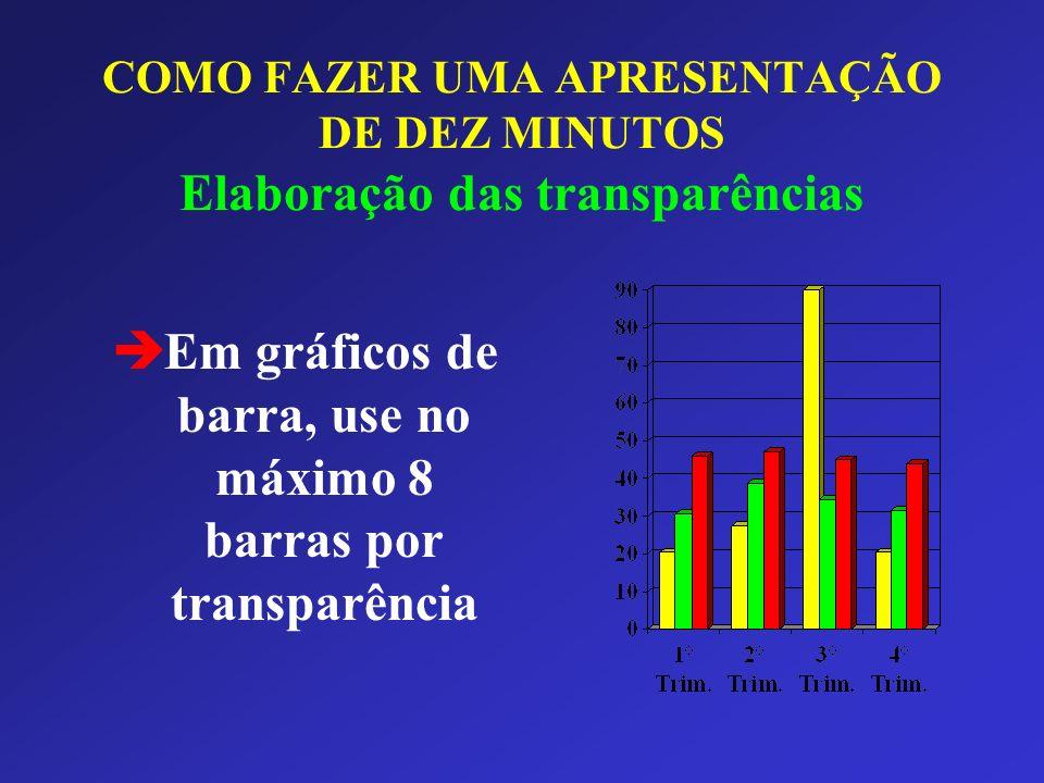 COMO FAZER UMA APRESENTAÇÃO DE DEZ MINUTOS Elaboração das transparências è Em gráficos de barra, use no máximo 8 barras por transparência