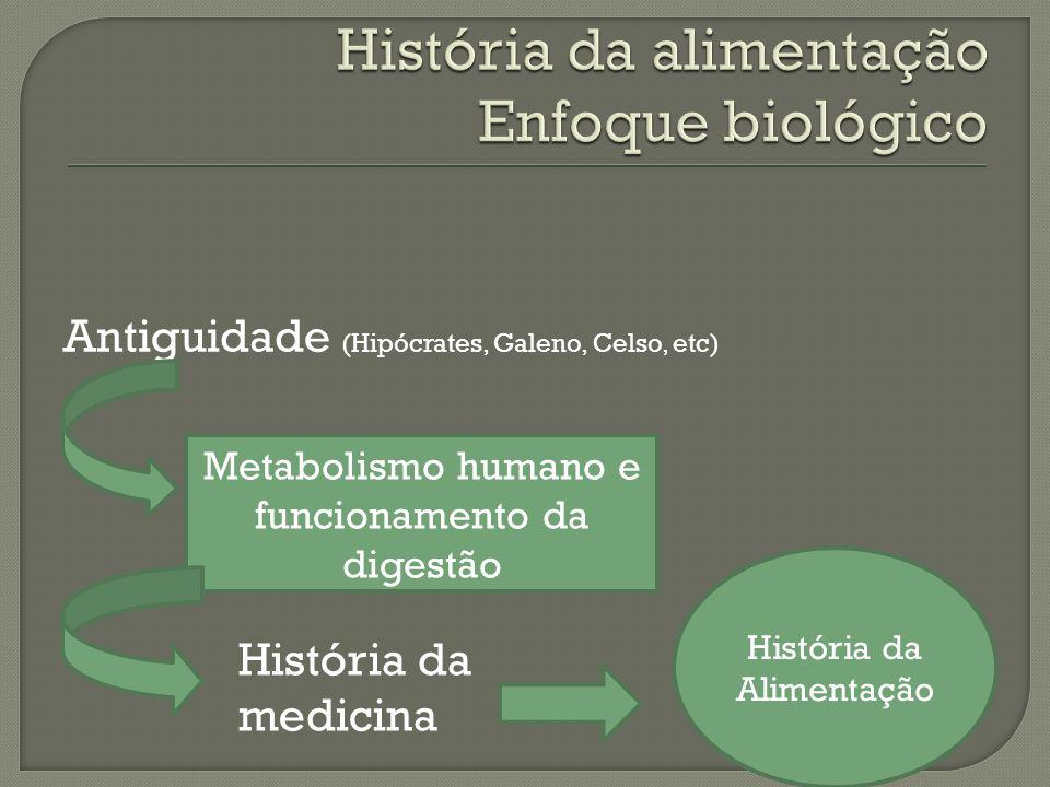 Antiguidade (Hipócrates, Galeno, Celso, etc) Metabolismo humano e funcionamento da digestão História da medicina História da Alimentação
