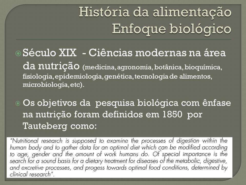 Século XIX - Ciências modernas na área da nutrição (medicina, agronomia, botânica, bioquímica, fisiologia, epidemiologia, genética, tecnologia de alim