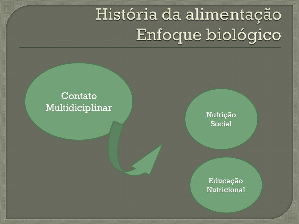 Contato Multidiciplinar Nutrição Social Educação Nutricional