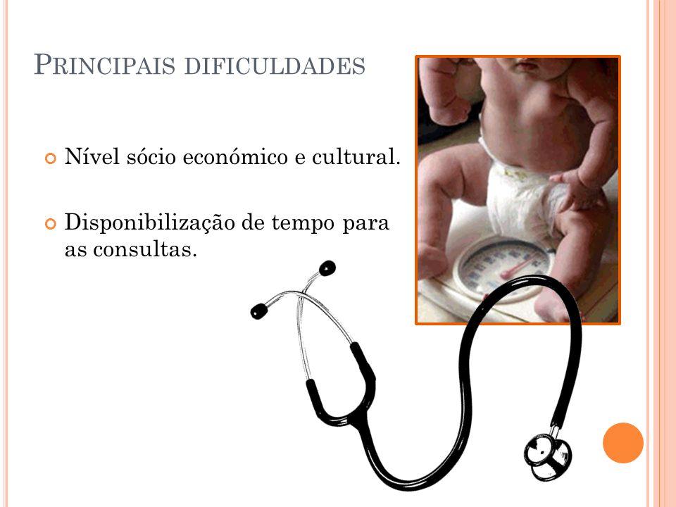 P RINCIPAIS DIFICULDADES Nível sócio económico e cultural. Disponibilização de tempo para as consultas.