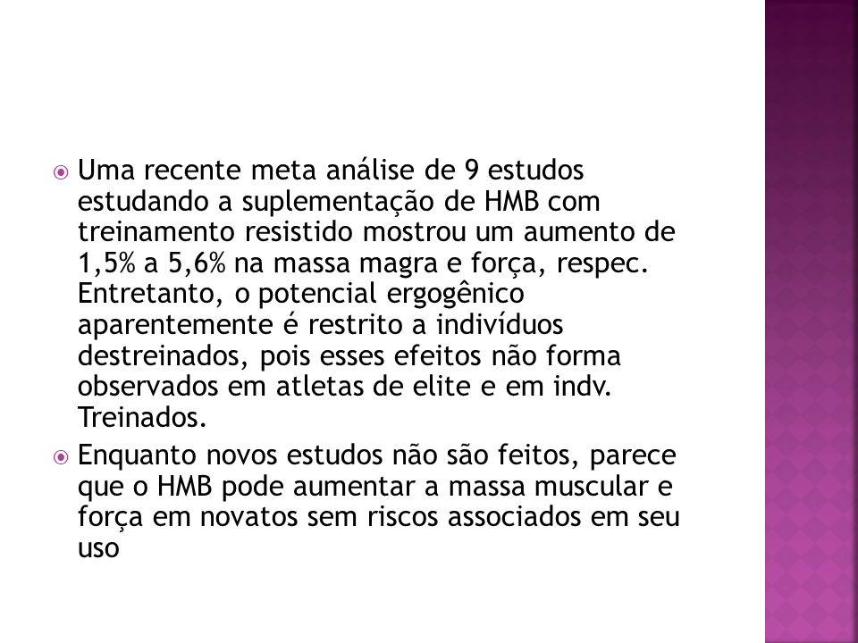 Uma recente meta análise de 9 estudos estudando a suplementação de HMB com treinamento resistido mostrou um aumento de 1,5% a 5,6% na massa magra e fo