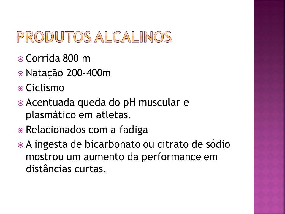 Corrida 800 m Natação 200-400m Ciclismo Acentuada queda do pH muscular e plasmático em atletas. Relacionados com a fadiga A ingesta de bicarbonato ou