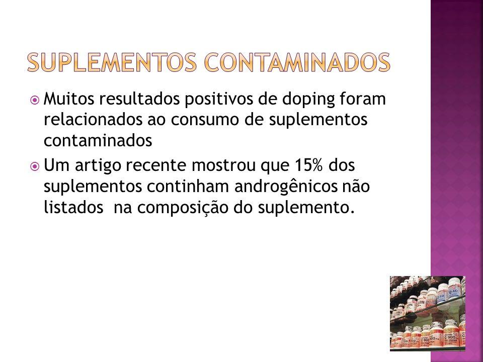 Muitos resultados positivos de doping foram relacionados ao consumo de suplementos contaminados Um artigo recente mostrou que 15% dos suplementos continham androgênicos não listados na composição do suplemento.