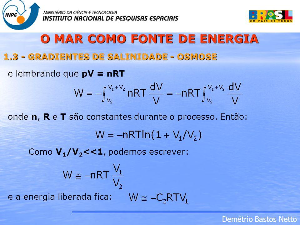 Demétrio Bastos Netto 1.3 - GRADIENTES DE SALINIDADE - OSMOSE e lembrando que pV = nRT onde n, R e T são constantes durante o processo. Então: Como V