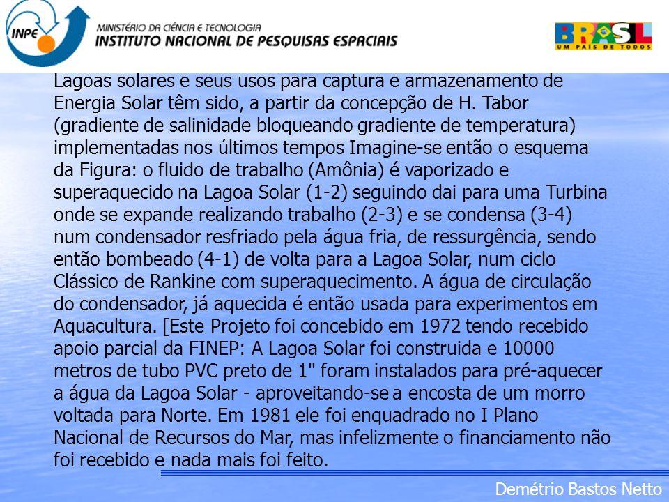 Demétrio Bastos Netto Lagoas solares e seus usos para captura e armazenamento de Energia Solar têm sido, a partir da concepção de H. Tabor (gradiente