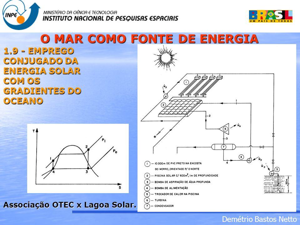 Demétrio Bastos Netto 1.9 - EMPREGO CONJUGADO DA ENERGIA SOLAR COM OS GRADIENTES DO OCEANO Associação OTEC x Lagoa Solar. O MAR COMO FONTE DE ENERGIA