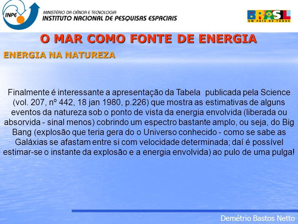 Demétrio Bastos Netto ENERGIA NA NATUREZA Finalmente é interessante a apresentação da Tabela publicada pela Science (vol. 207, nº 442, 18 jan 1980, p.