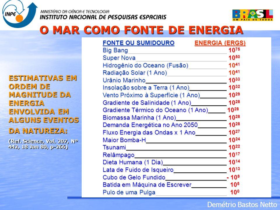 Demétrio Bastos Netto FONTE OU SUMIDOURO ENERGIA (ERGS) Big Bang 10 75 Super Nova 10 50 Hidrogênio do Oceano (Fusão) 10 41 Radiação Solar (1 Ano) 10 4