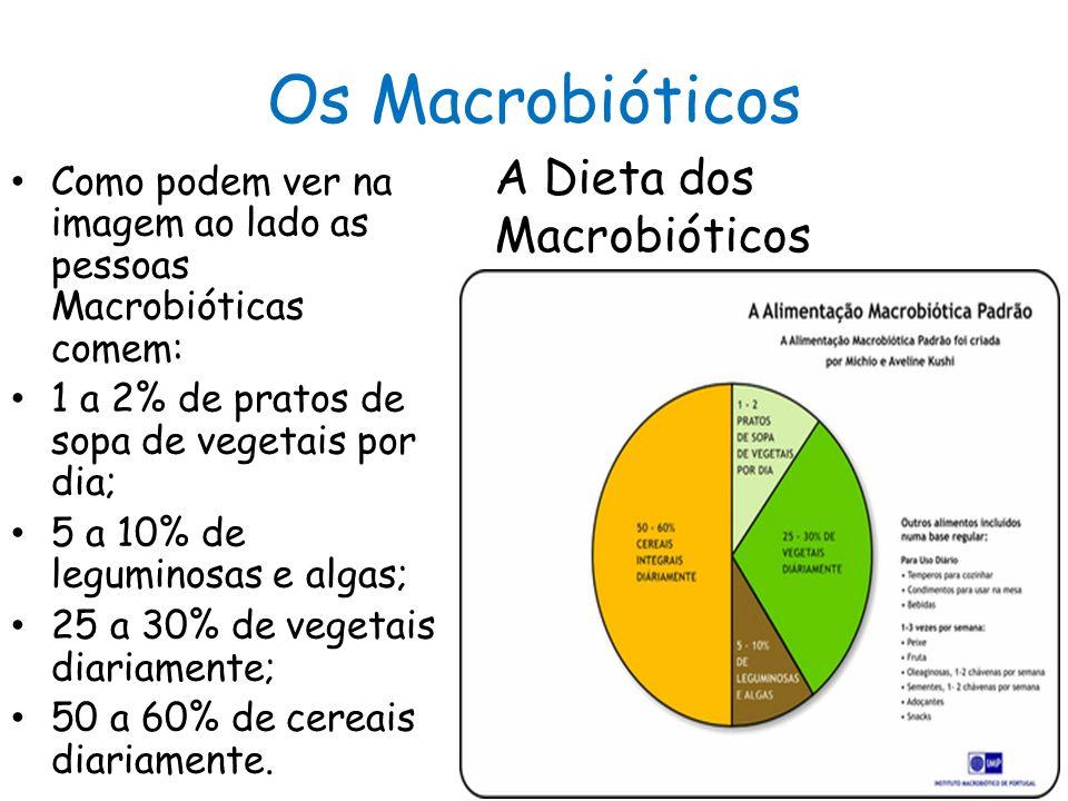 Os Macrobióticos Como podem ver na imagem ao lado as pessoas Macrobióticas comem: 1 a 2% de pratos de sopa de vegetais por dia; 5 a 10% de leguminosas e algas; 25 a 30% de vegetais diariamente; 50 a 60% de cereais diariamente.