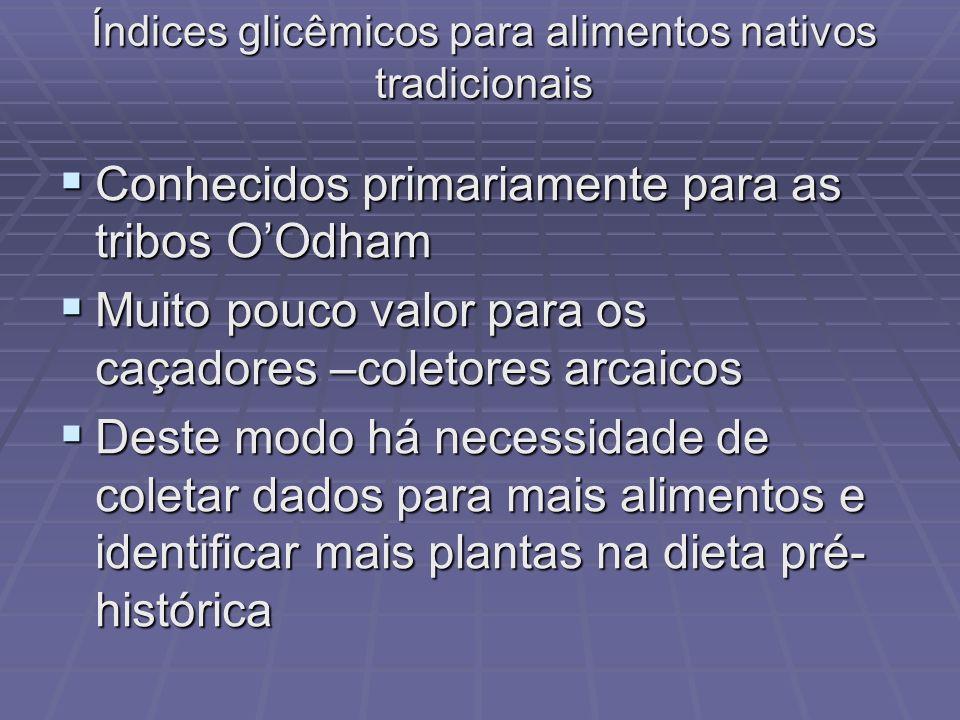 Índices glicêmicos para alimentos nativos tradicionais Conhecidos primariamente para as tribos OOdham Conhecidos primariamente para as tribos OOdham M