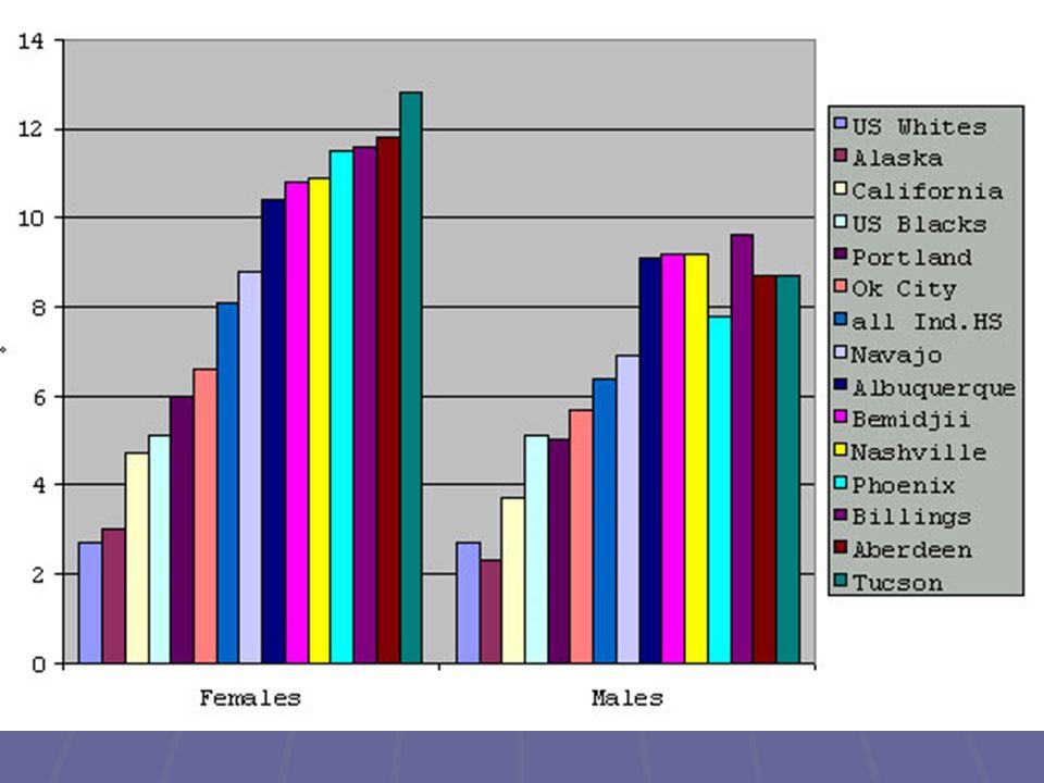 Fibras sol ú veis nas sementes e vagens retardam a absor ç ão dos nutrientes, e como resultado temos uma curva glicêmica achatada, ao contr á rio do pico que ocorre ap ó s o consumo de farinha de trigo e outra.