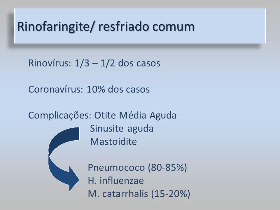 Rinofaringite/ resfriado comum Rinovírus: 1/3 – 1/2 dos casos Coronavírus: 10% dos casos Complicações: Otite Média Aguda Sinusite aguda Mastoidite Pne