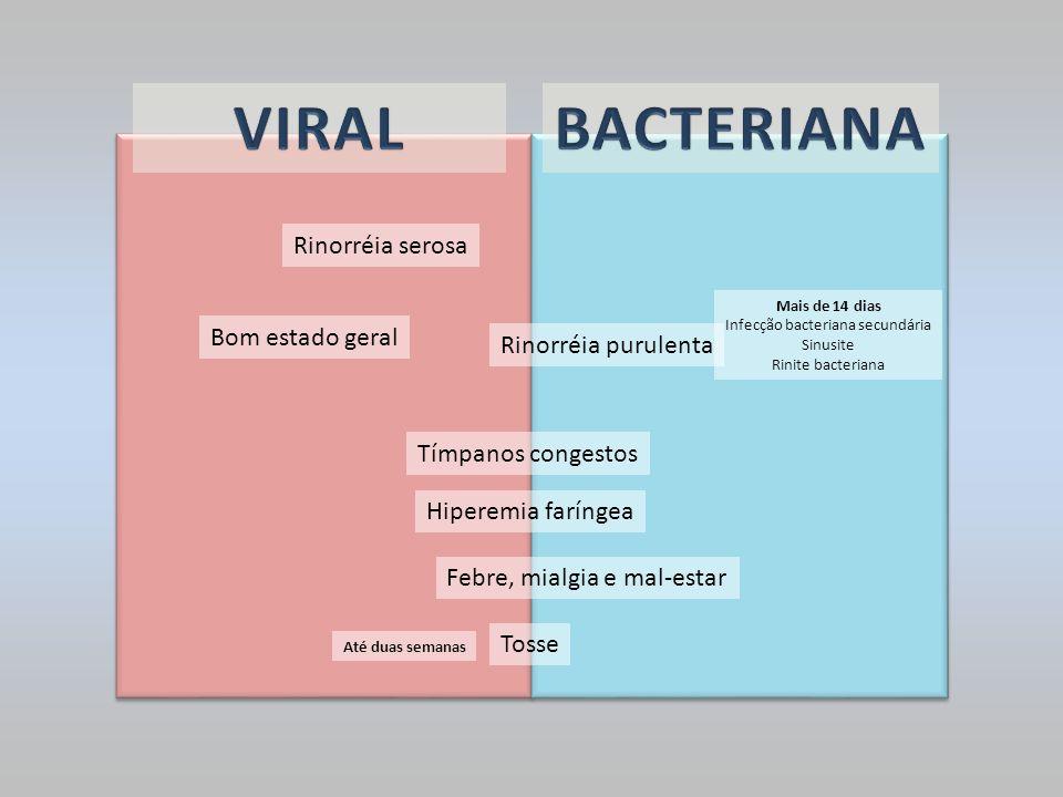 Rinorréia serosa Mais de 14 dias Infecção bacteriana secundária Sinusite Rinite bacteriana Rinorréia purulenta Hiperemia faríngea Tímpanos congestos F