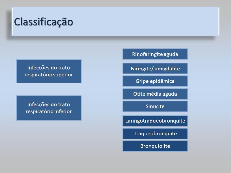 ClassificaçãoClassificação Infecções do trato respiratório inferior Infecções do trato respiratório superior Rinofaringite aguda Faringite/ amigdalite