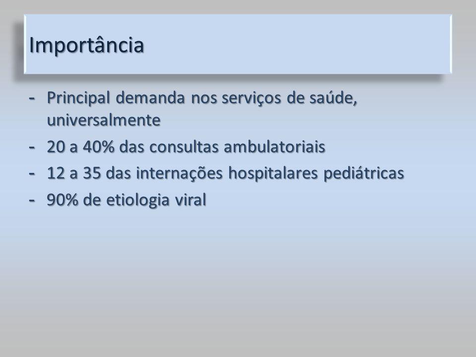 ImportânciaImportância - Principal demanda nos serviços de saúde, universalmente - 20 a 40% das consultas ambulatoriais - 12 a 35 das internações hosp