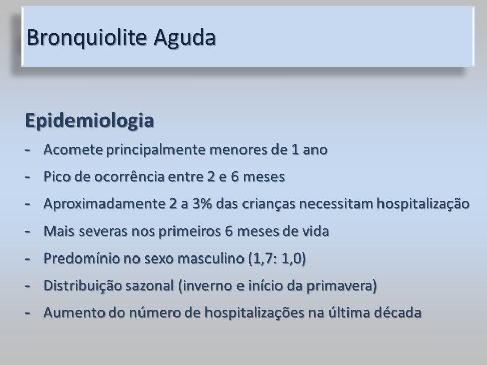 Bronquiolite Aguda Epidemiologia - Acomete principalmente menores de 1 ano - Pico de ocorrência entre 2 e 6 meses - Aproximadamente 2 a 3% das criança