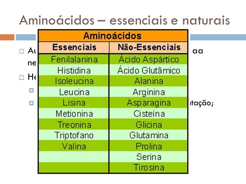 Aminoácidos – essenciais e naturais Autótrofos: capazes de produzir todos os aa necessários Heterótrofos: Naturais: podem ser sintetizados; Essenciais