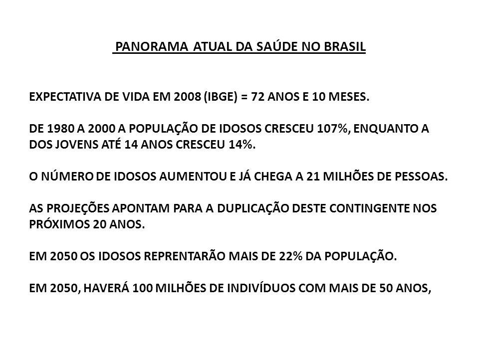 PANORAMA ATUAL DA SAÚDE NO BRASIL EXPECTATIVA DE VIDA EM 2008 (IBGE) = 72 ANOS E 10 MESES. DE 1980 A 2000 A POPULAÇÃO DE IDOSOS CRESCEU 107%, ENQUANTO