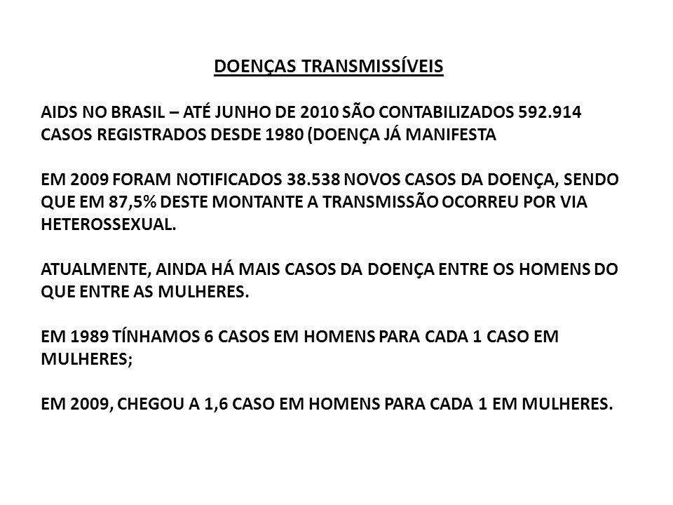 DOENÇAS TRANSMISSÍVEIS AIDS NO BRASIL – ATÉ JUNHO DE 2010 SÃO CONTABILIZADOS 592.914 CASOS REGISTRADOS DESDE 1980 (DOENÇA JÁ MANIFESTA EM 2009 FORAM N