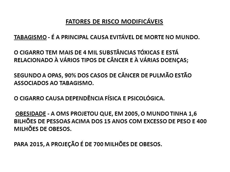 FATORES DE RISCO MODIFICÁVEIS TABAGISMO - É A PRINCIPAL CAUSA EVITÁVEL DE MORTE NO MUNDO. O CIGARRO TEM MAIS DE 4 MIL SUBSTÂNCIAS TÓXICAS E ESTÁ RELAC