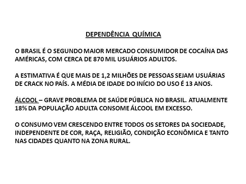 DEPENDÊNCIA QUÍMICA O BRASIL É O SEGUNDO MAIOR MERCADO CONSUMIDOR DE COCAÍNA DAS AMÉRICAS, COM CERCA DE 870 MIL USUÁRIOS ADULTOS. A ESTIMATIVA É QUE M