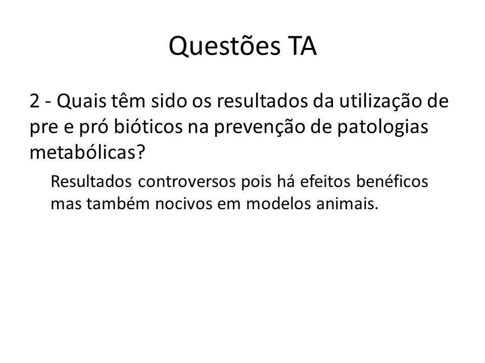 Questões TA 2 - Quais têm sido os resultados da utilização de pre e pró bióticos na prevenção de patologias metabólicas? Resultados controversos pois