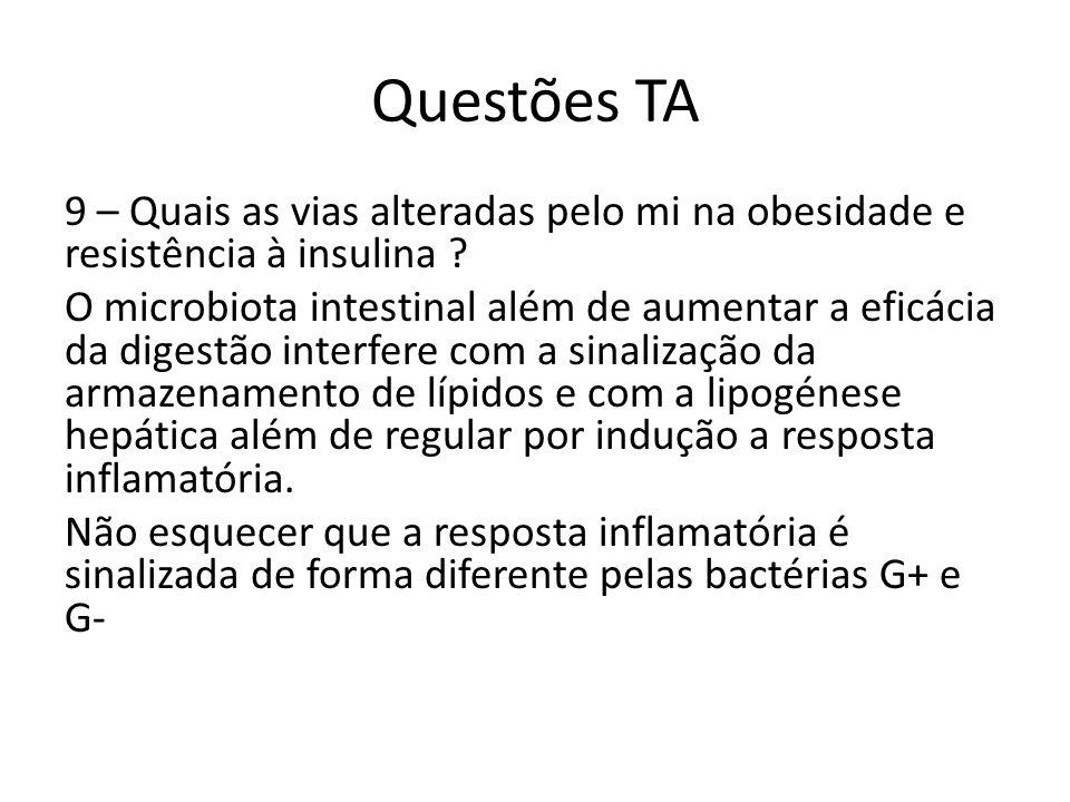 Questões TA 9 – Quais as vias alteradas pelo mi na obesidade e resistência à insulina ? O microbiota intestinal além de aumentar a eficácia da digestã