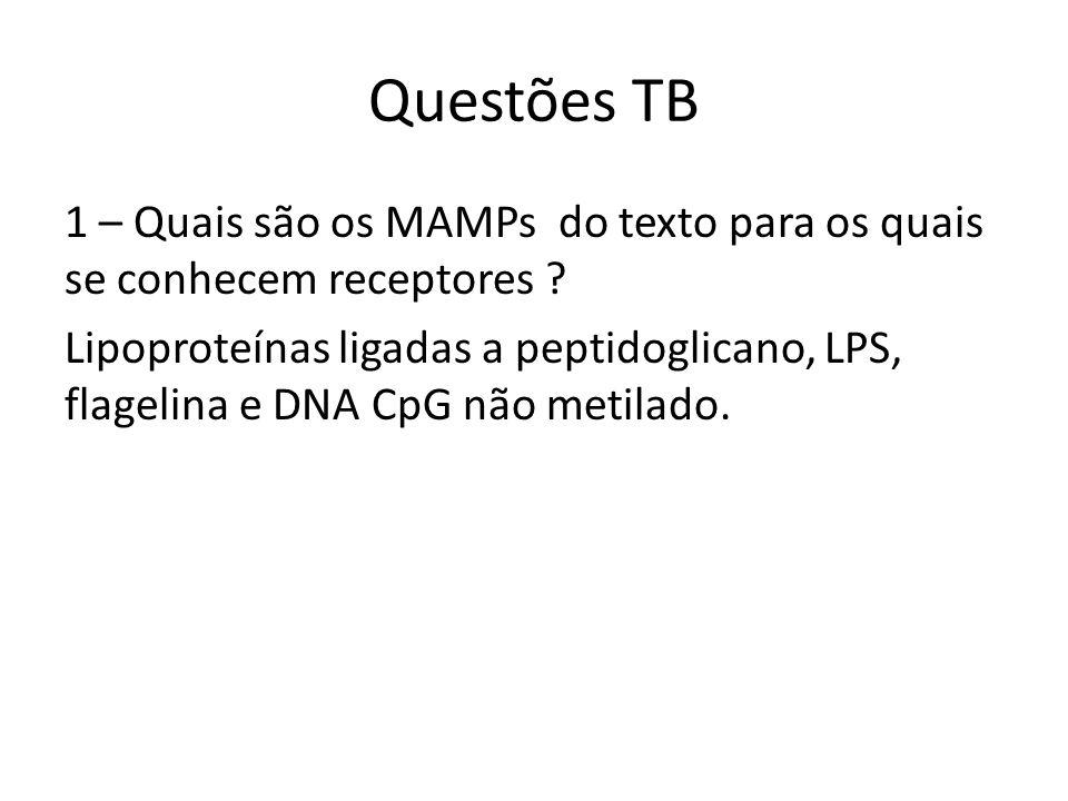 Questões TB 1 – Quais são os MAMPs do texto para os quais se conhecem receptores ? Lipoproteínas ligadas a peptidoglicano, LPS, flagelina e DNA CpG nã