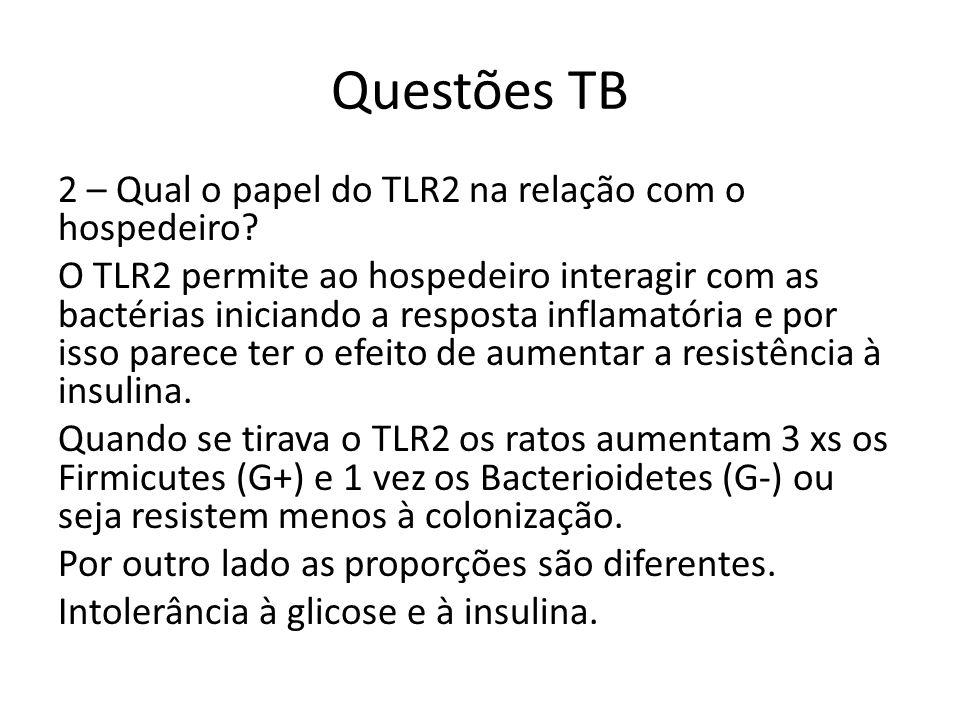 Questões TB 2 – Qual o papel do TLR2 na relação com o hospedeiro? O TLR2 permite ao hospedeiro interagir com as bactérias iniciando a resposta inflama