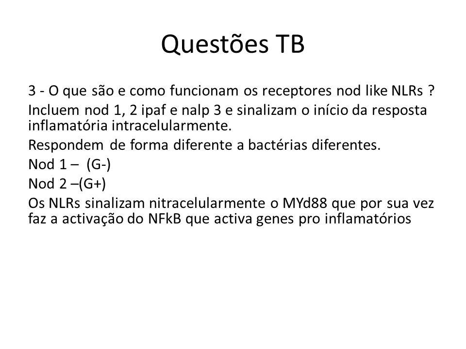 Questões TB 3 - O que são e como funcionam os receptores nod like NLRs ? Incluem nod 1, 2 ipaf e nalp 3 e sinalizam o início da resposta inflamatória