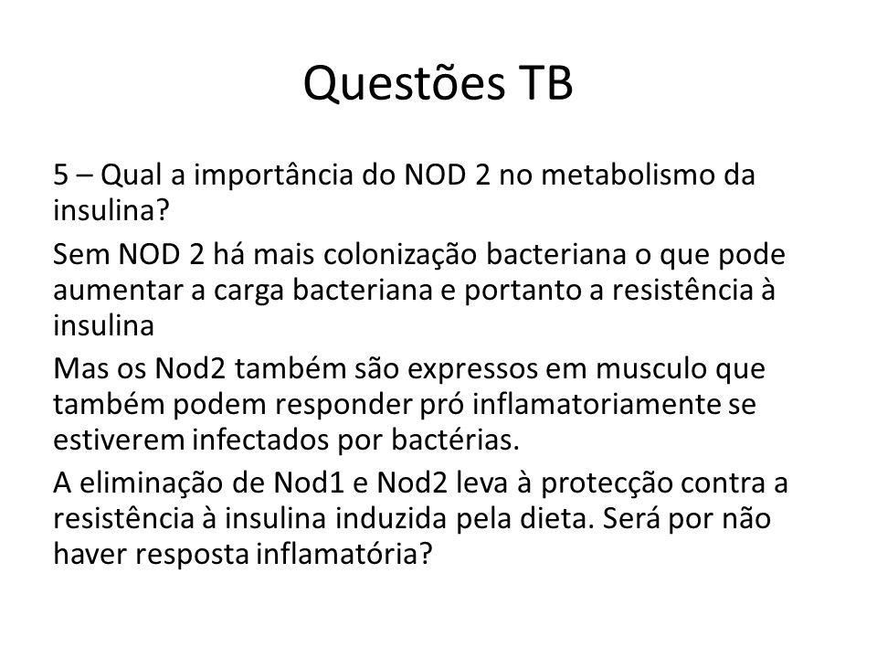 Questões TB 5 – Qual a importância do NOD 2 no metabolismo da insulina? Sem NOD 2 há mais colonização bacteriana o que pode aumentar a carga bacterian